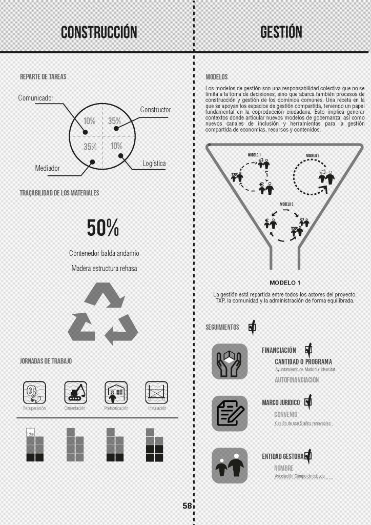 https://todoporlapraxis.es/wp-content/uploads/2018/05/TXP_URBANISMO-TACTICO_Página_065-724x1024.jpg